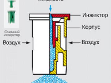 Инжекторный крупнокапельный распылитель IDKN