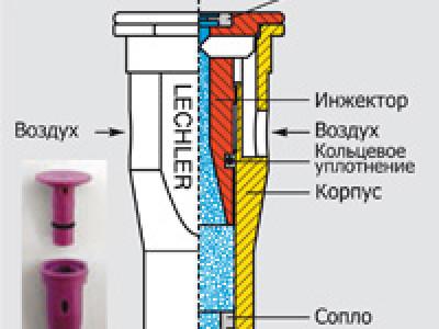 Инжекторный распылитель ID3