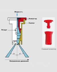 Двухфакельный инжекторный компактный распылитель IDKT
